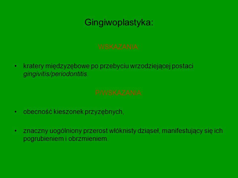 Gingiwoplastyka: WSKAZANIA: