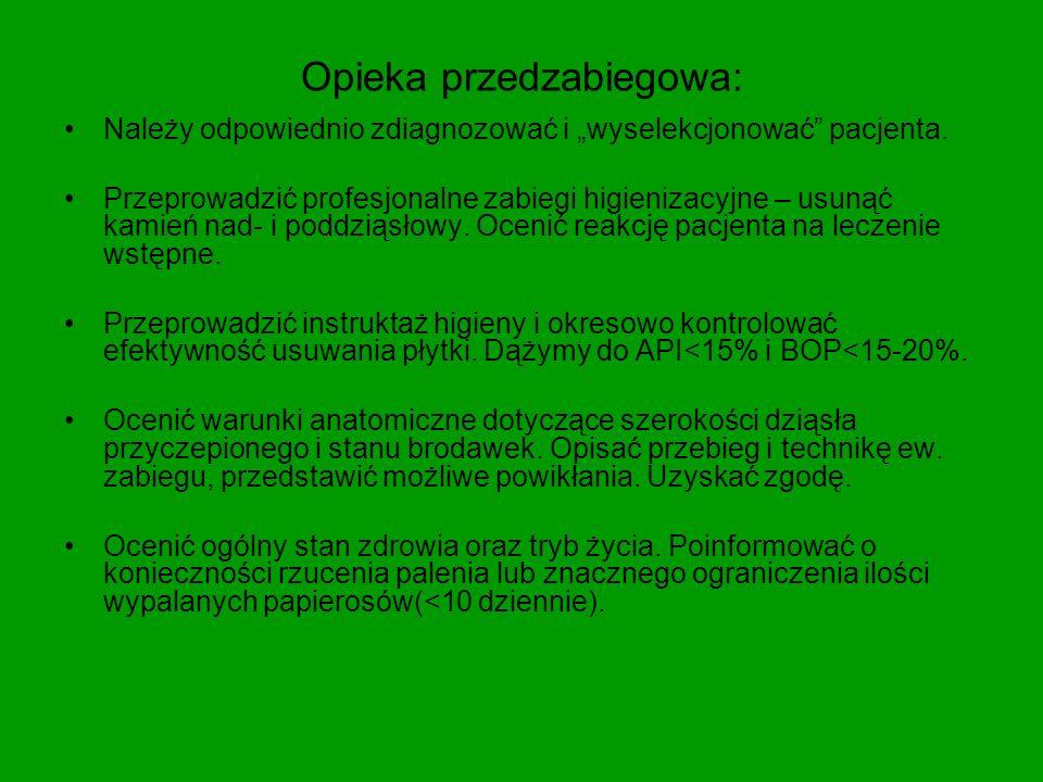 Opieka przedzabiegowa: