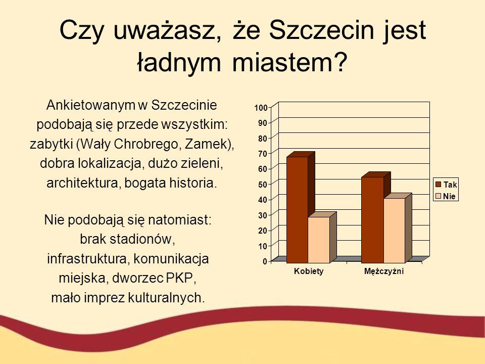 Czy uważasz, że Szczecin jest ładnym miastem