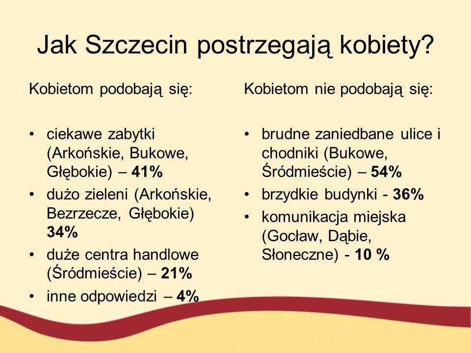 Jak Szczecin postrzegają kobiety