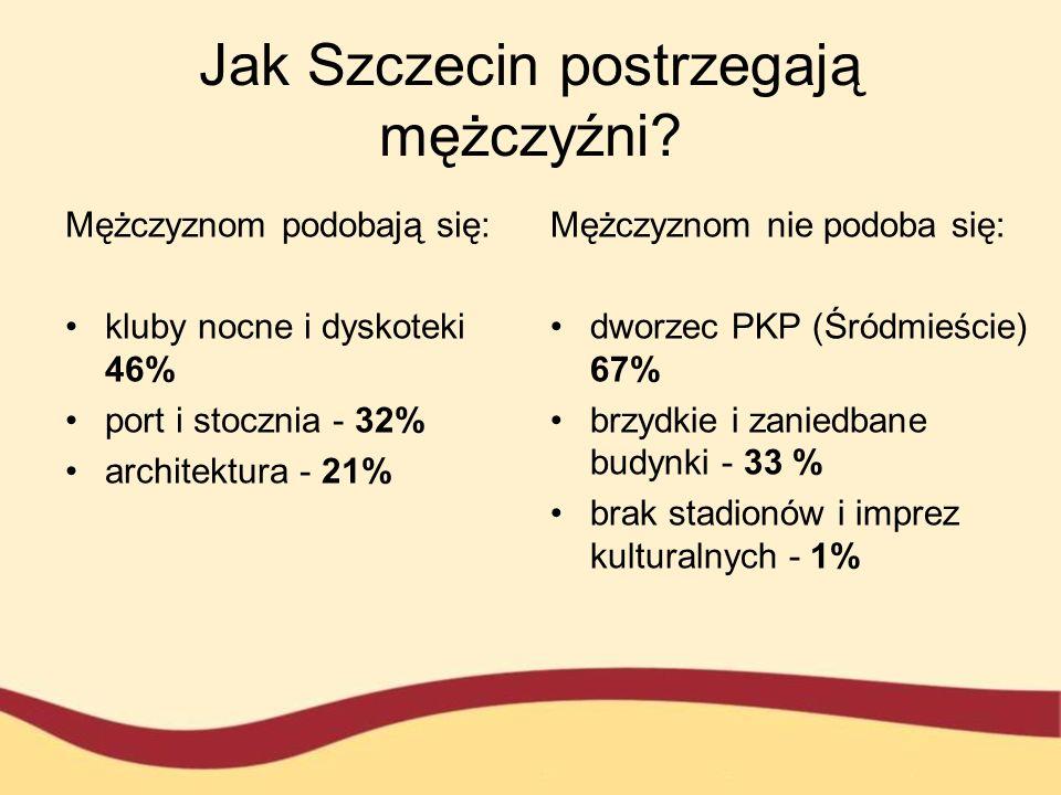 Jak Szczecin postrzegają mężczyźni