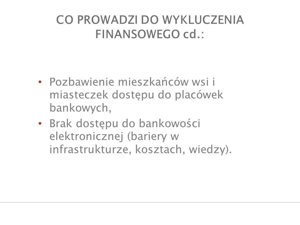 CO PROWADZI DO WYKLUCZENIA FINANSOWEGO cd.: