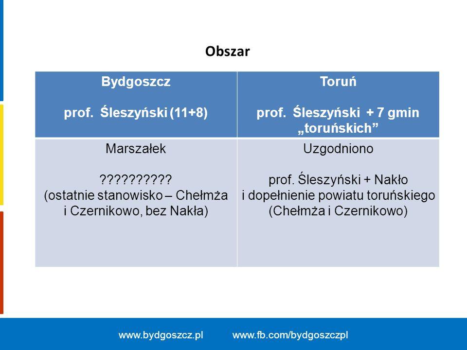 Obszar Bydgoszcz prof. Śleszyński (11+8) Toruń