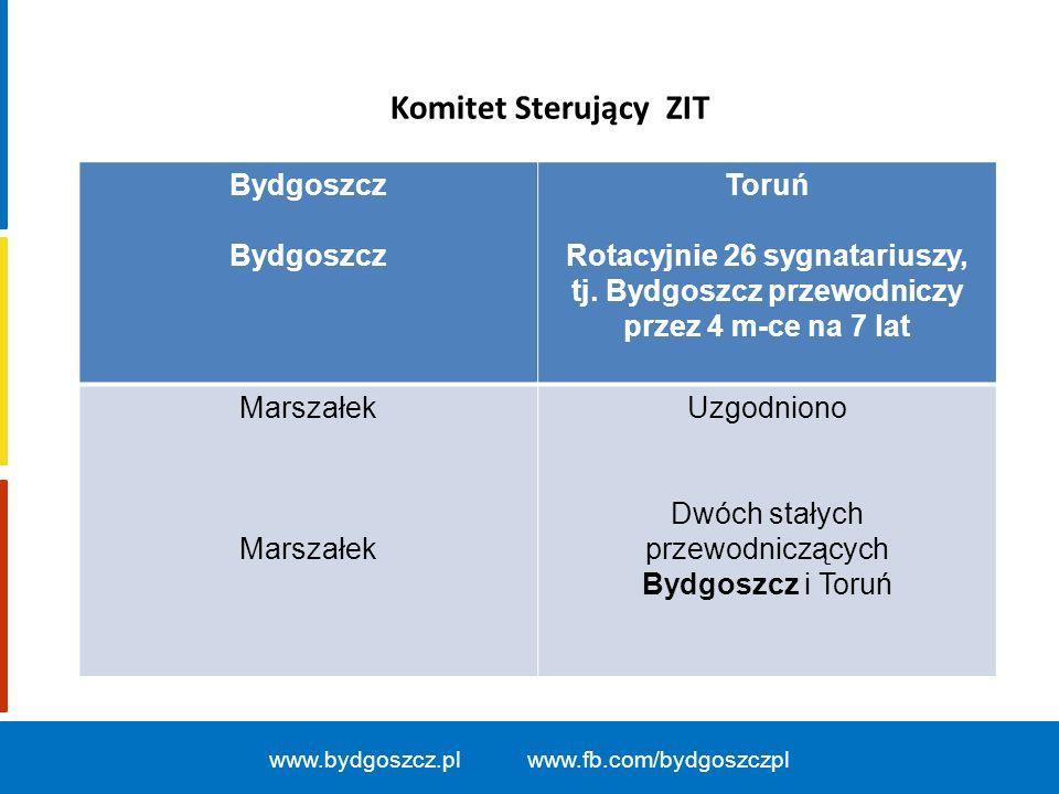 Komitet Sterujący ZIT Bydgoszcz Toruń Rotacyjnie 26 sygnatariuszy,