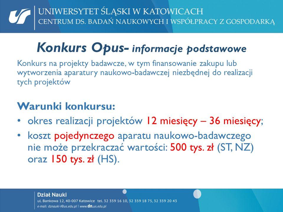 Konkurs Opus- informacje podstawowe