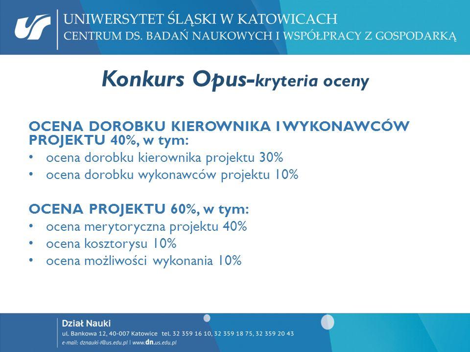 Konkurs Opus-kryteria oceny