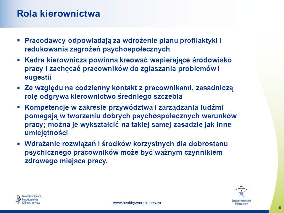 Rola kierownictwa Pracodawcy odpowiadają za wdrożenie planu profilaktyki i redukowania zagrożeń psychospołecznych.