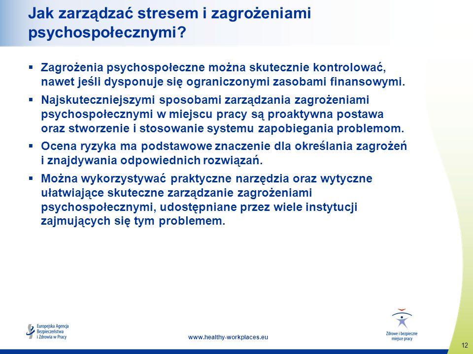 Jak zarządzać stresem i zagrożeniami psychospołecznymi