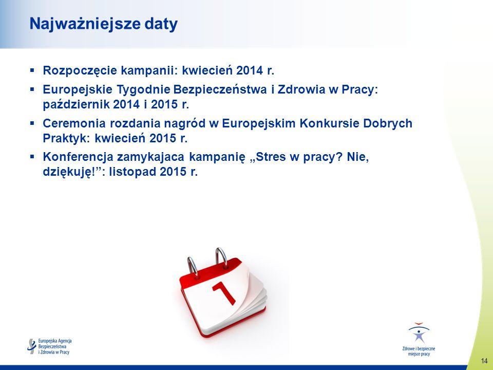 Najważniejsze daty Rozpoczęcie kampanii: kwiecień 2014 r.