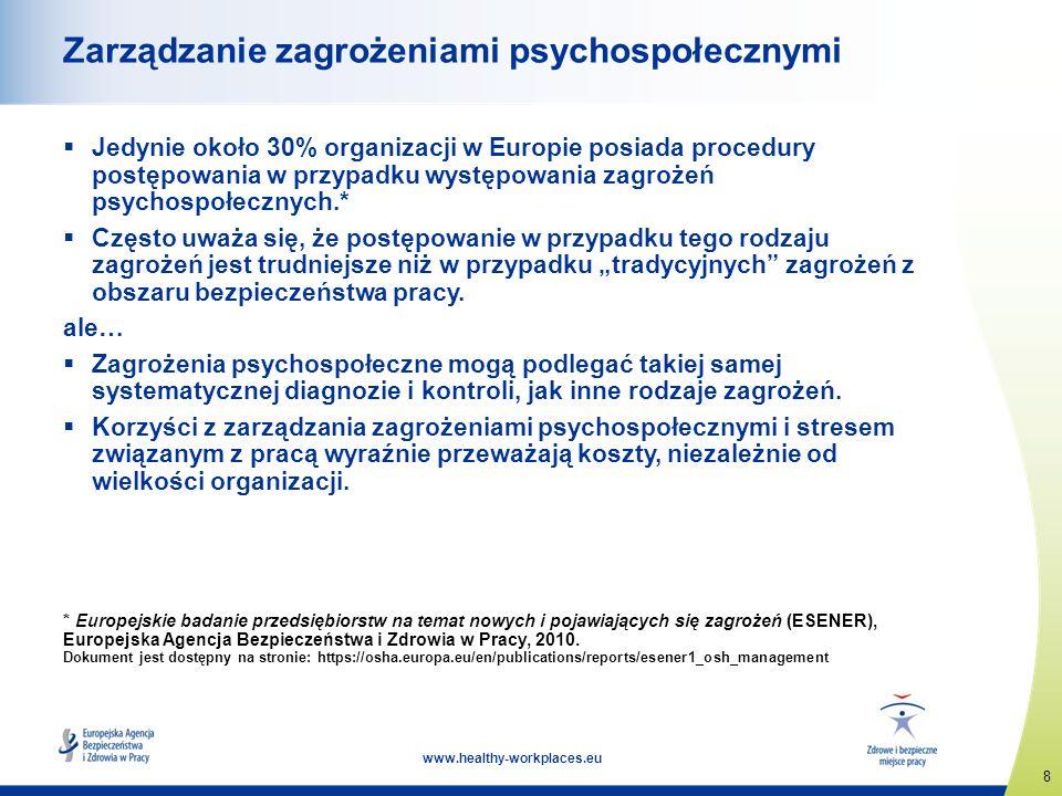 Zarządzanie zagrożeniami psychospołecznymi