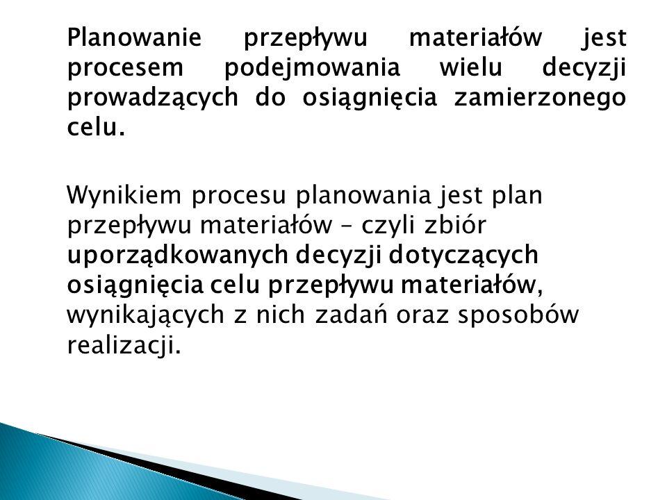 Planowanie przepływu materiałów jest procesem podejmowania wielu decyzji prowadzących do osiągnięcia zamierzonego celu.