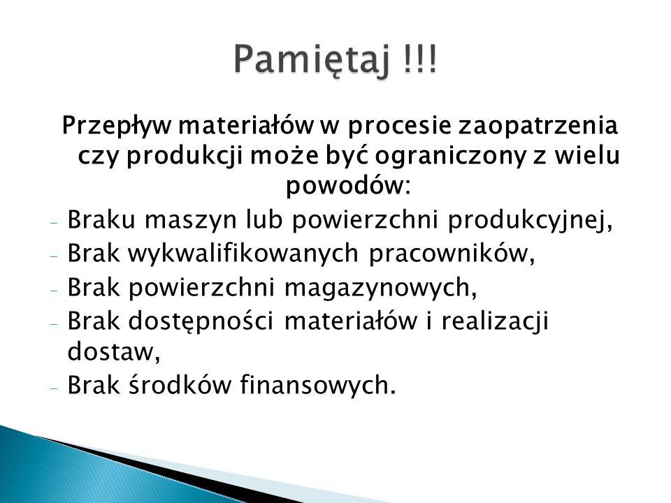 Pamiętaj !!! Przepływ materiałów w procesie zaopatrzenia czy produkcji może być ograniczony z wielu powodów: