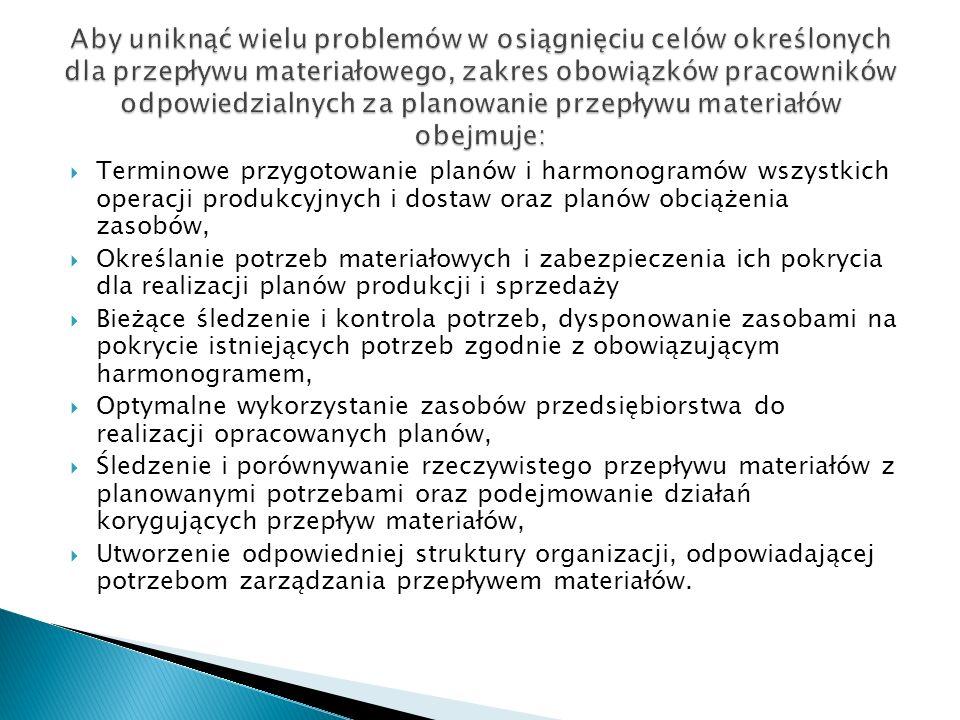 Aby uniknąć wielu problemów w osiągnięciu celów określonych dla przepływu materiałowego, zakres obowiązków pracowników odpowiedzialnych za planowanie przepływu materiałów obejmuje: