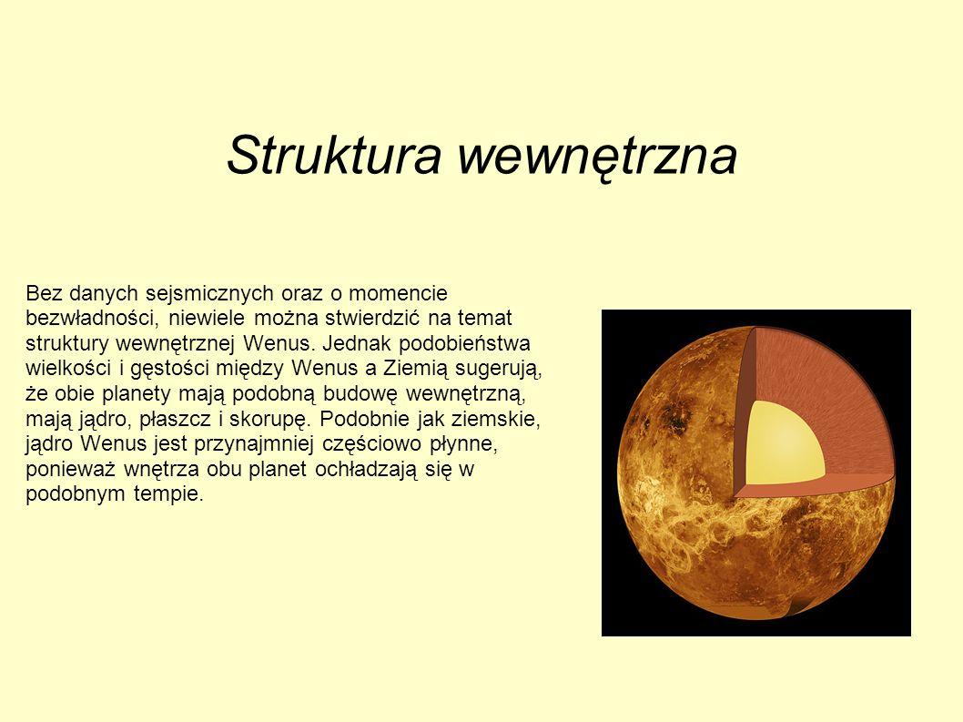 Struktura wewnętrzna