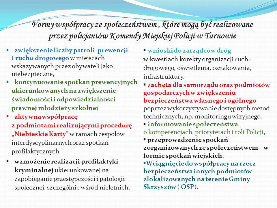 Formy współpracy ze społeczeństwem , które mogą być realizowane przez policjantów Komendy Miejskiej Policji w Tarnowie