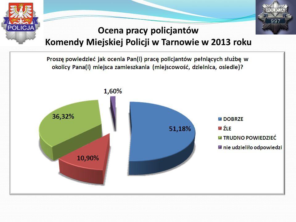 Ocena pracy policjantów Komendy Miejskiej Policji w Tarnowie w 2013 roku