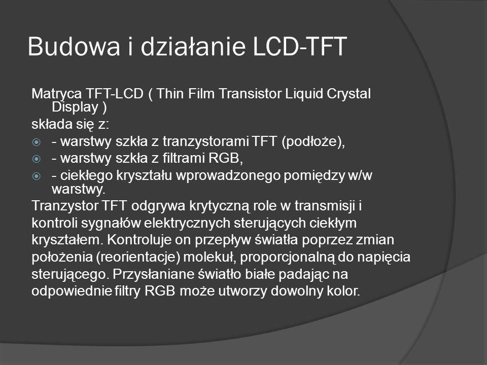 Budowa i działanie LCD-TFT