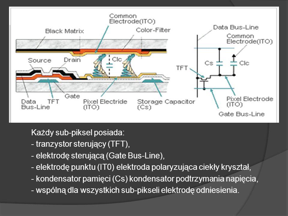 Każdy sub-piksel posiada: - tranzystor sterujący (TFT), - elektrodę sterującą (Gate Bus-Line), - elektrodę punktu (IT0) elektroda polaryzująca ciekły kryształ, - kondensator pamięci (Cs) kondensator podtrzymania napięcia, - wspólną dla wszystkich sub-pikseli elektrodę odniesienia.
