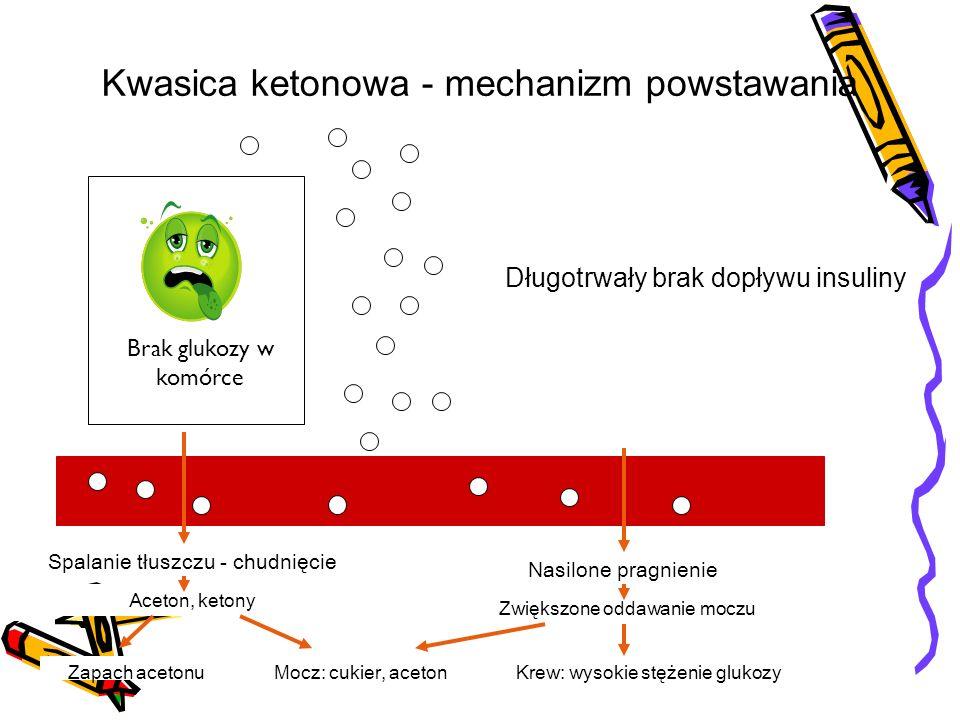 Kwasica ketonowa - mechanizm powstawania