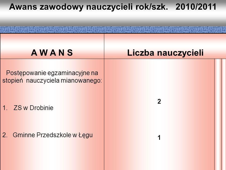Awans zawodowy nauczycieli rok/szk. 2010/2011
