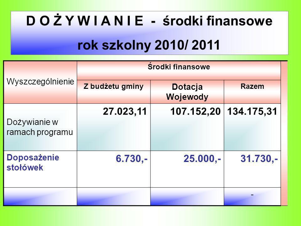 D O Ż Y W I A N I E - środki finansowe