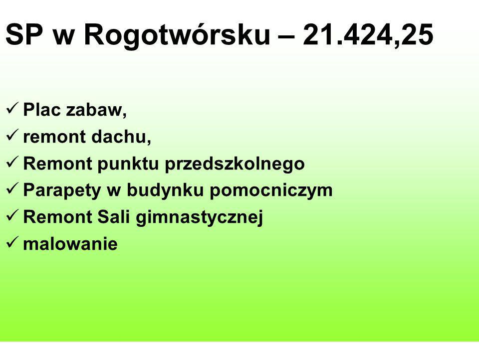 SP w Rogotwórsku – 21.424,25 Plac zabaw, remont dachu,