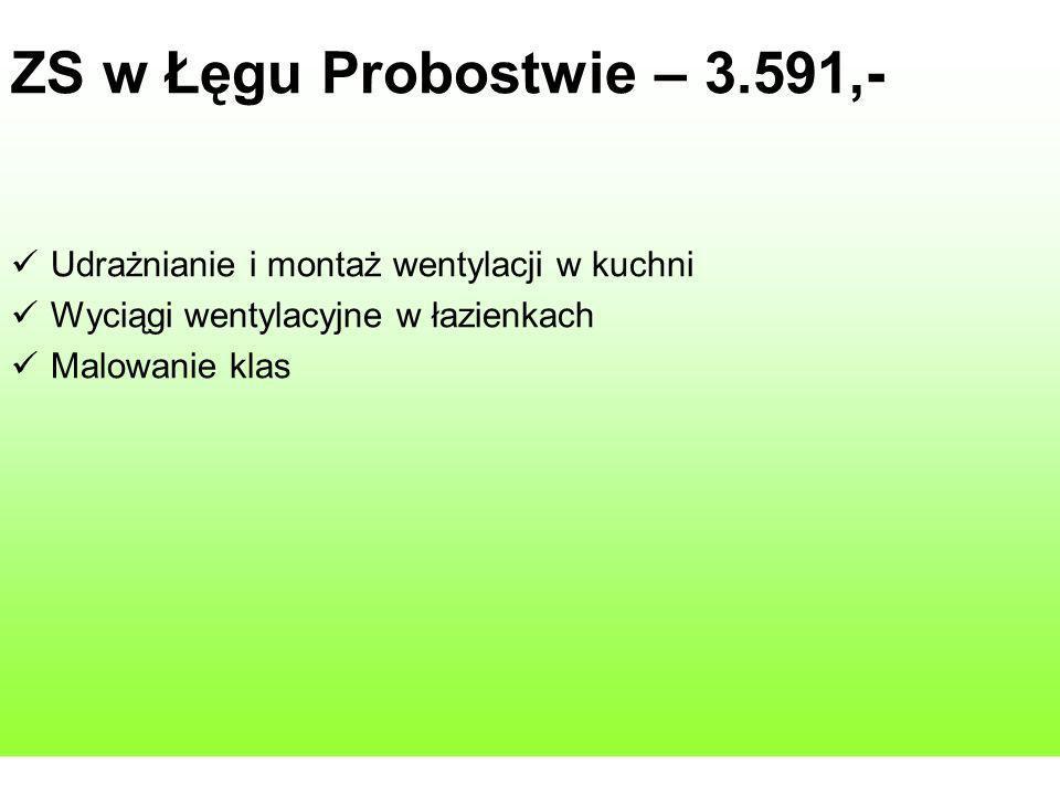 ZS w Łęgu Probostwie – 3.591,- Udrażnianie i montaż wentylacji w kuchni. Wyciągi wentylacyjne w łazienkach.