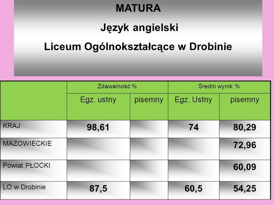 Liceum Ogólnokształcące w Drobinie
