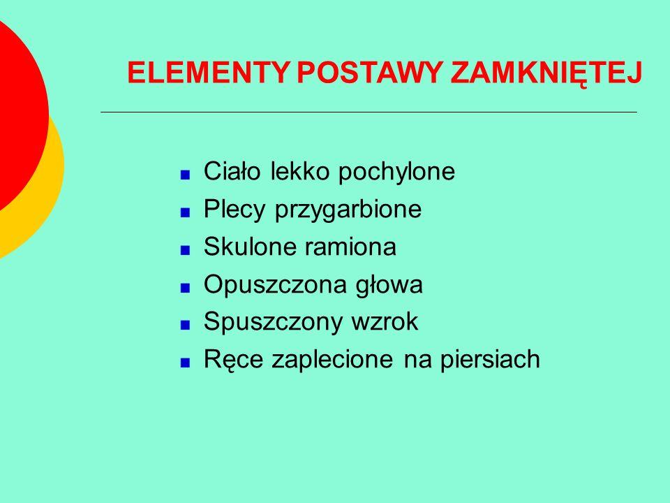 ELEMENTY POSTAWY ZAMKNIĘTEJ
