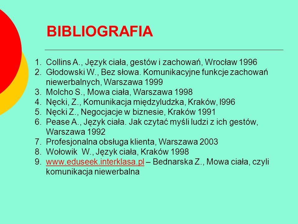 BIBLIOGRAFIA Collins A., Język ciała, gestów i zachowań, Wrocław 1996