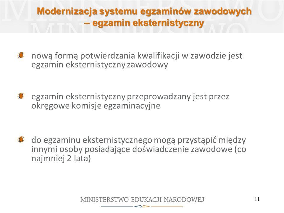 Modernizacja systemu egzaminów zawodowych – egzamin eksternistyczny