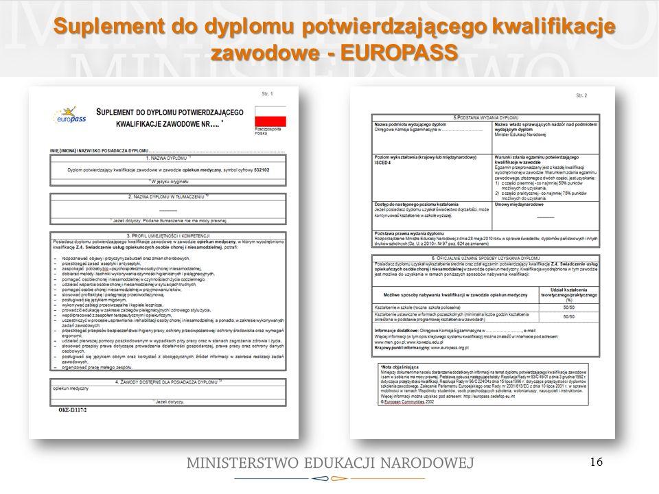 Suplement do dyplomu potwierdzającego kwalifikacje zawodowe - EUROPASS