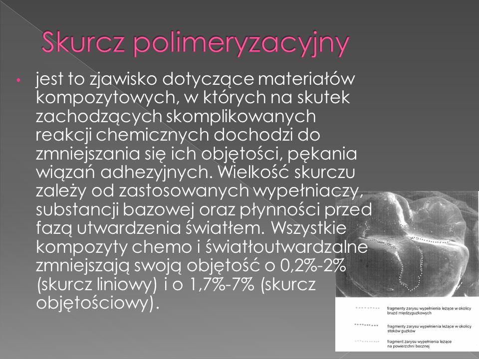 Skurcz polimeryzacyjny