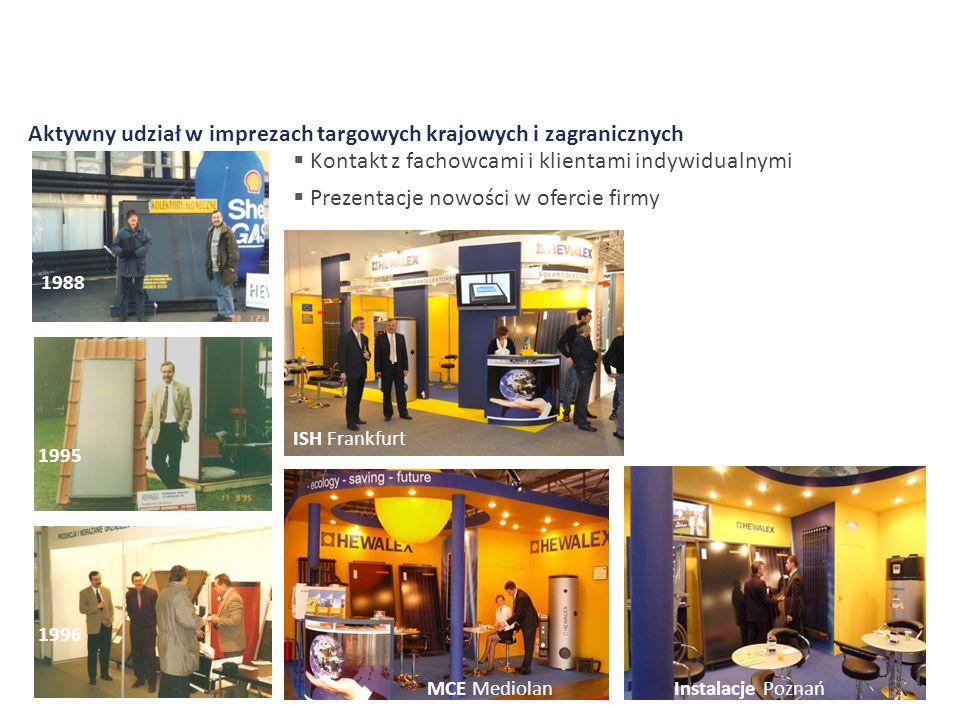 Aktywny udział w imprezach targowych krajowych i zagranicznych