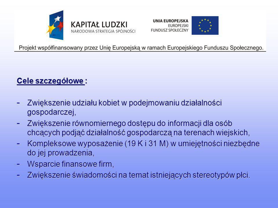Cele szczegółowe : Zwiększenie udziału kobiet w podejmowaniu działalności gospodarczej,