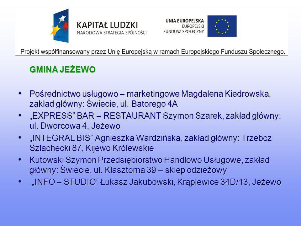 GMINA JEŻEWO Pośrednictwo usługowo – marketingowe Magdalena Kiedrowska, zakład główny: Świecie, ul. Batorego 4A.