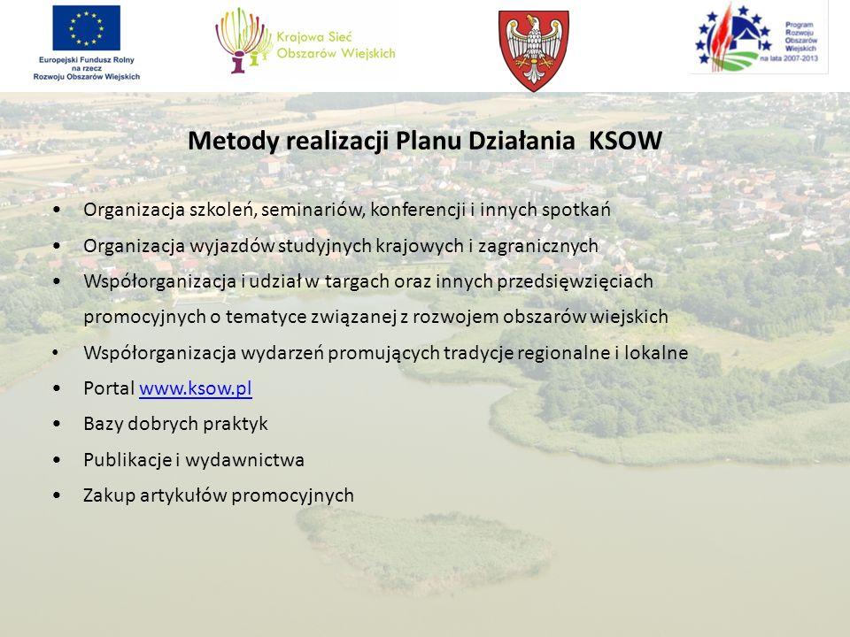 Metody realizacji Planu Działania KSOW