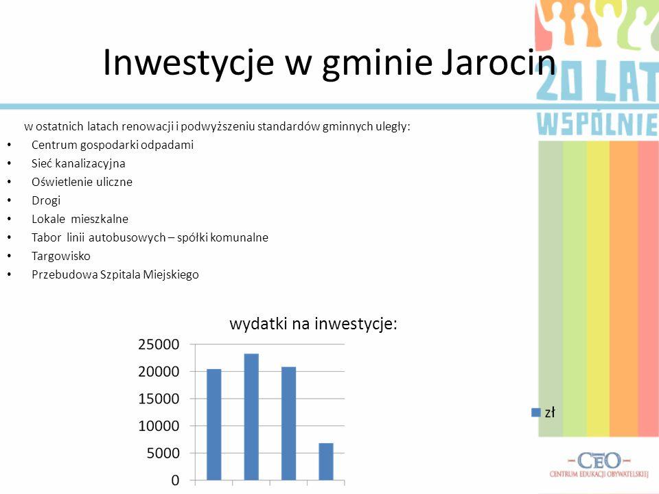 Inwestycje w gminie Jarocin