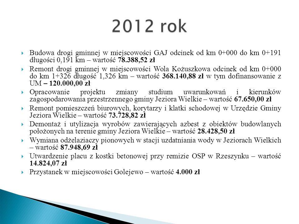 Budowa drogi gminnej w miejscowości GAJ odcinek od km 0+000 do km 0+191 długości 0,191 km – wartość 78.388,52 zł