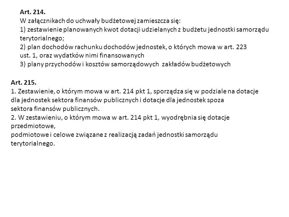 Art. 214. W załącznikach do uchwały budżetowej zamieszcza się: 1) zestawienie planowanych kwot dotacji udzielanych z budżetu jednostki samorządu.