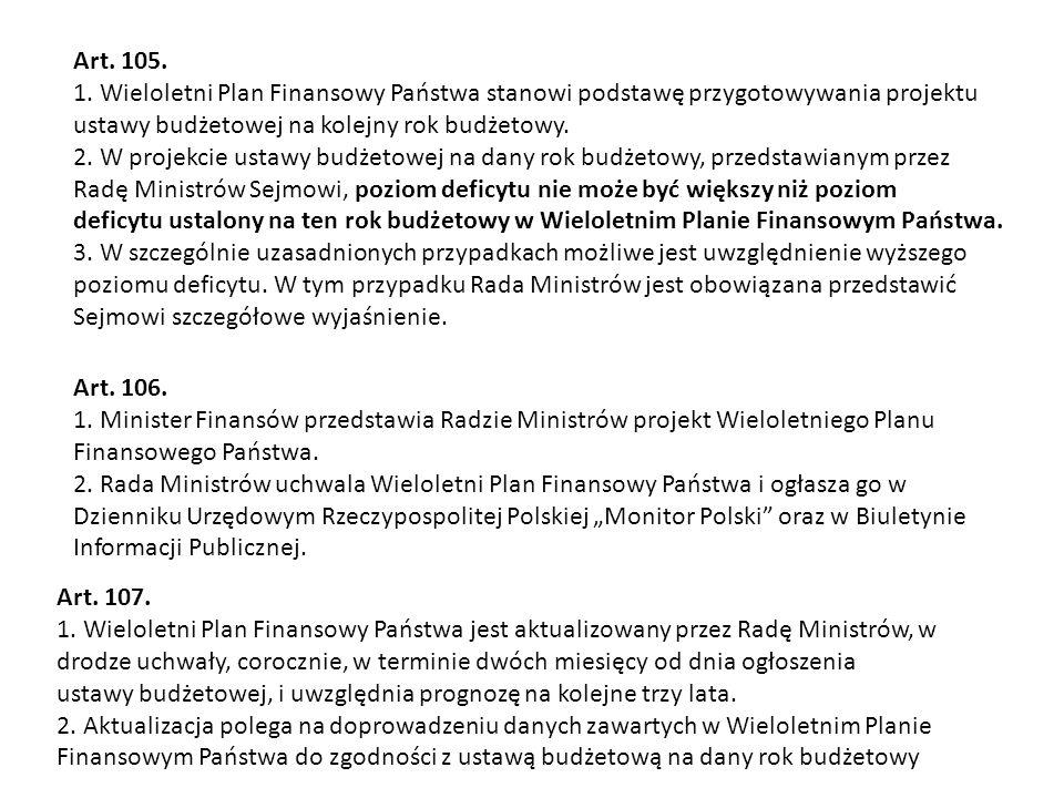 Art. 105. 1. Wieloletni Plan Finansowy Państwa stanowi podstawę przygotowywania projektu. ustawy budżetowej na kolejny rok budżetowy.