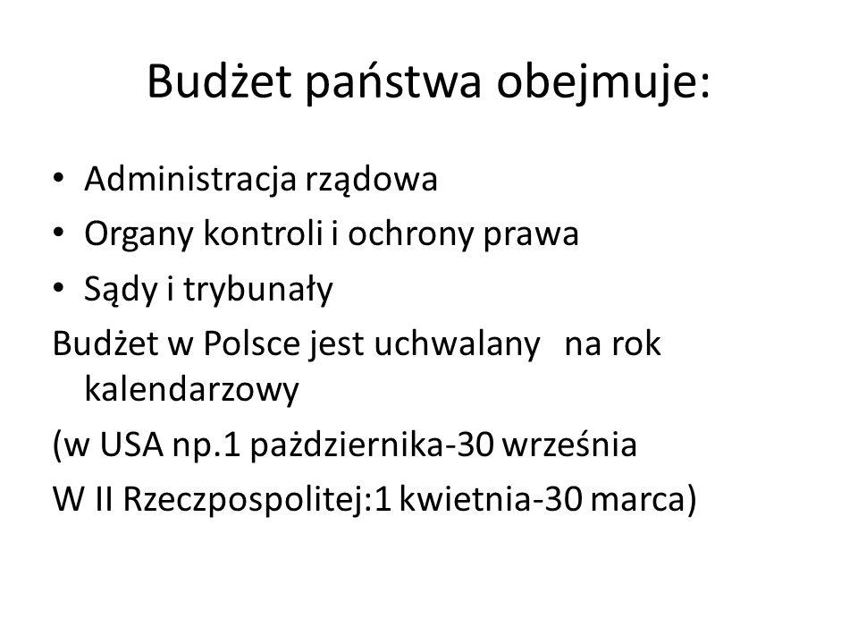 Budżet państwa obejmuje: