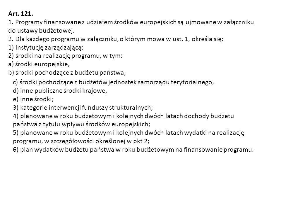 Art. 121. 1. Programy finansowane z udziałem środków europejskich są ujmowane w załączniku. do ustawy budżetowej.