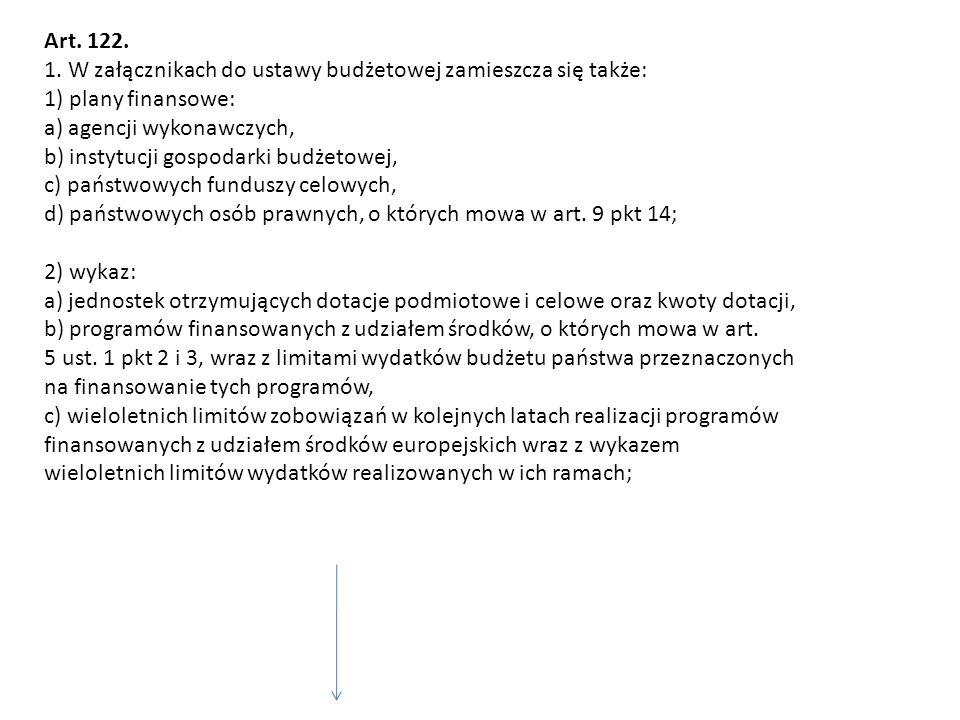 Art. 122. 1. W załącznikach do ustawy budżetowej zamieszcza się także: 1) plany finansowe: a) agencji wykonawczych,