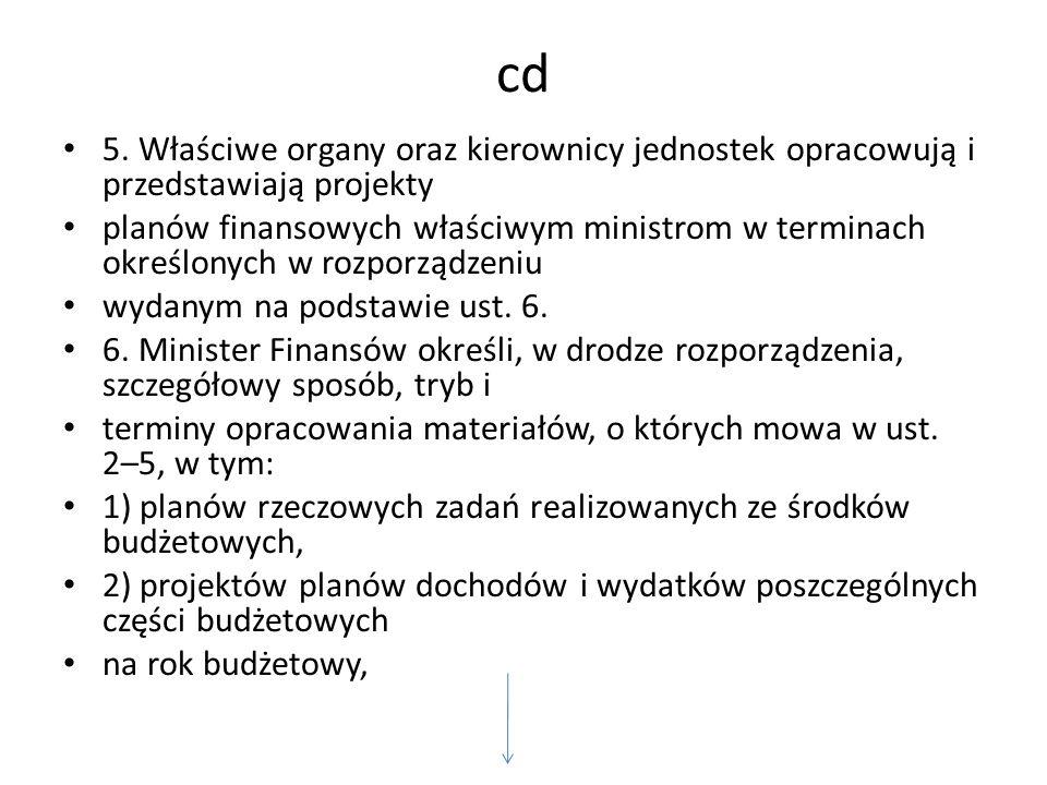 cd 5. Właściwe organy oraz kierownicy jednostek opracowują i przedstawiają projekty.