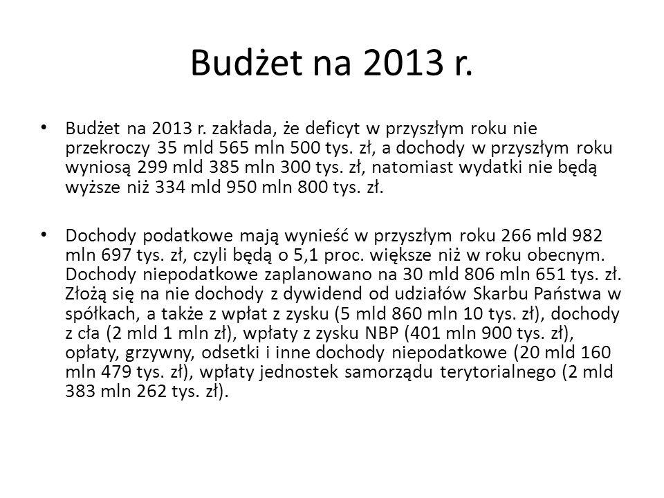 Budżet na 2013 r.