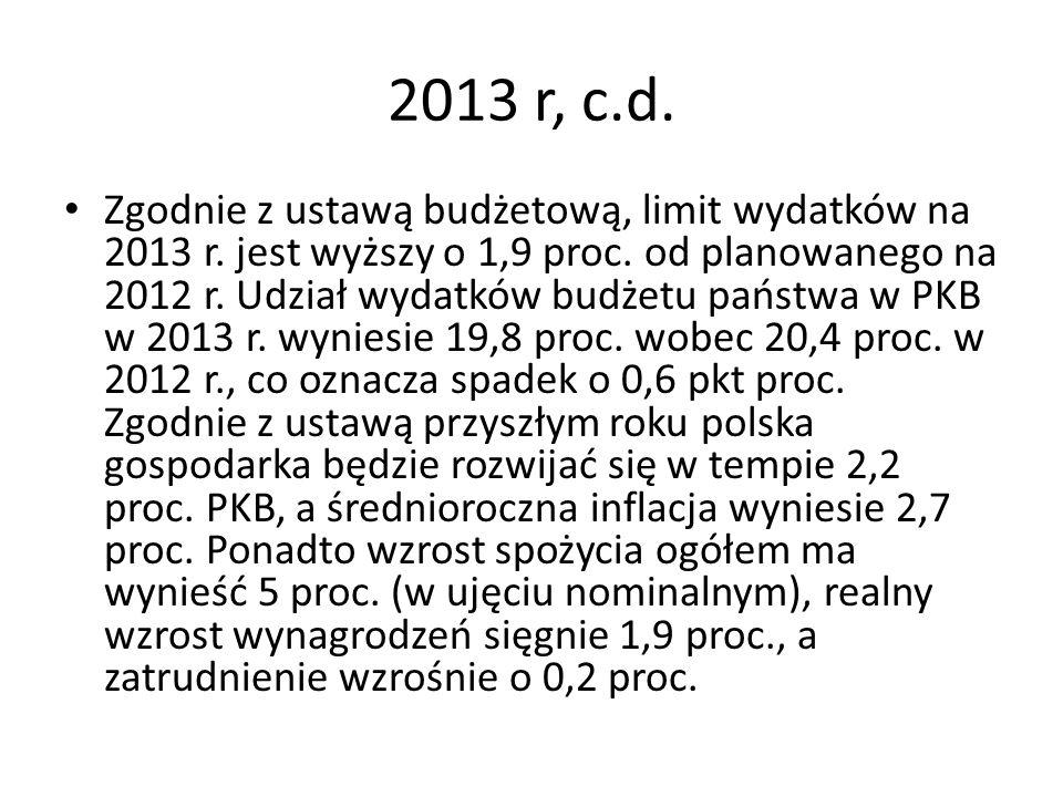 2013 r, c.d.