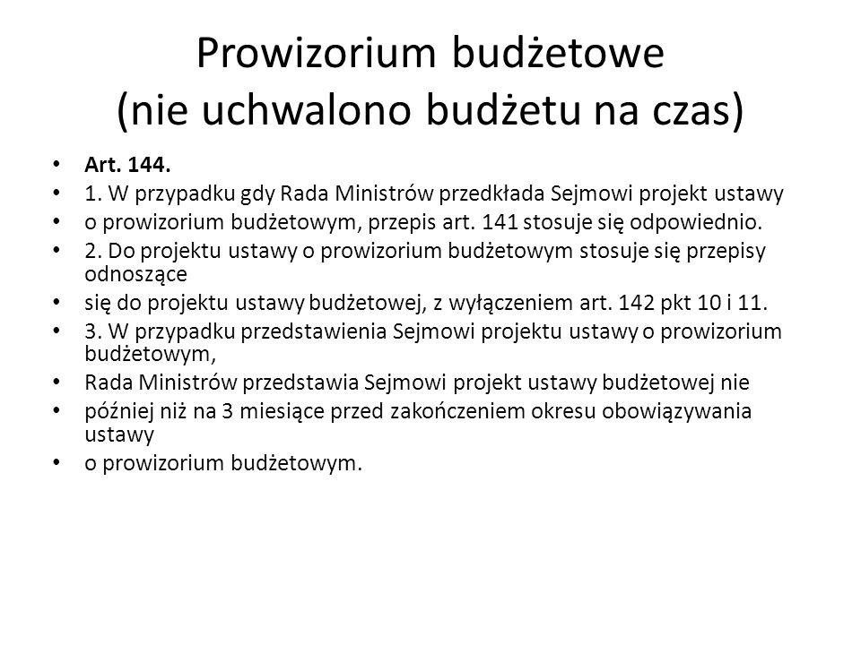 Prowizorium budżetowe (nie uchwalono budżetu na czas)