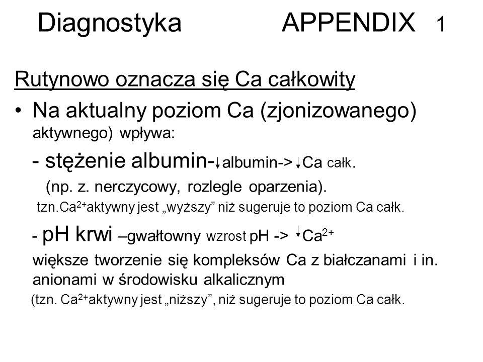 Diagnostyka APPENDIX 1 Rutynowo oznacza się Ca całkowity