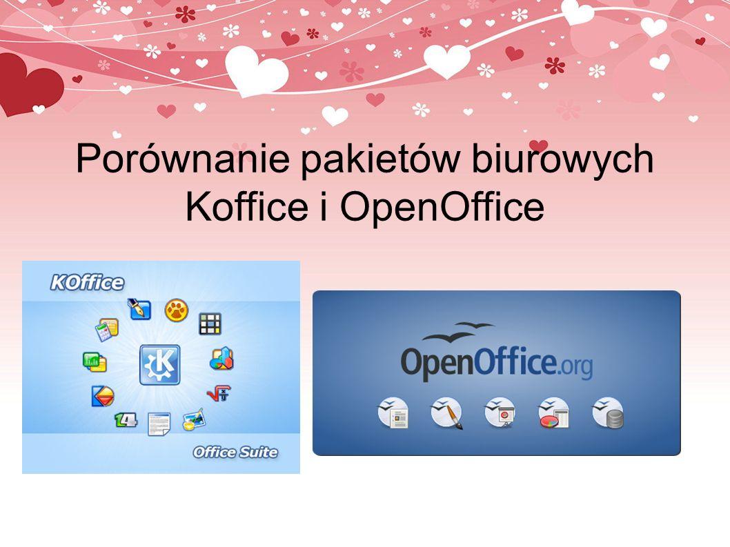 Porównanie pakietów biurowych